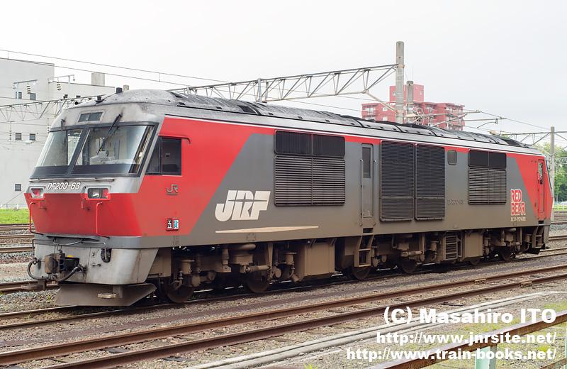 DF200-63
