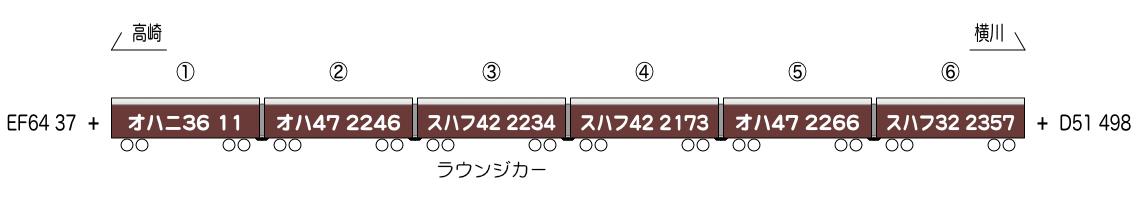 3月28日の「SLぐんま よこかわ」「ELぐんま よこかわ」の編成表