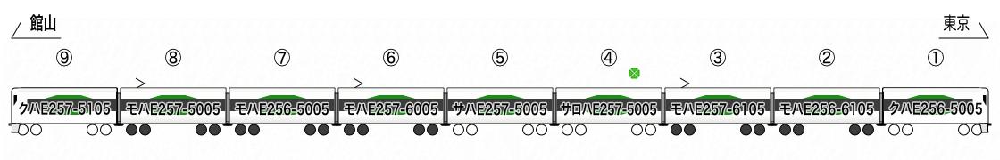 オオOM-91編成